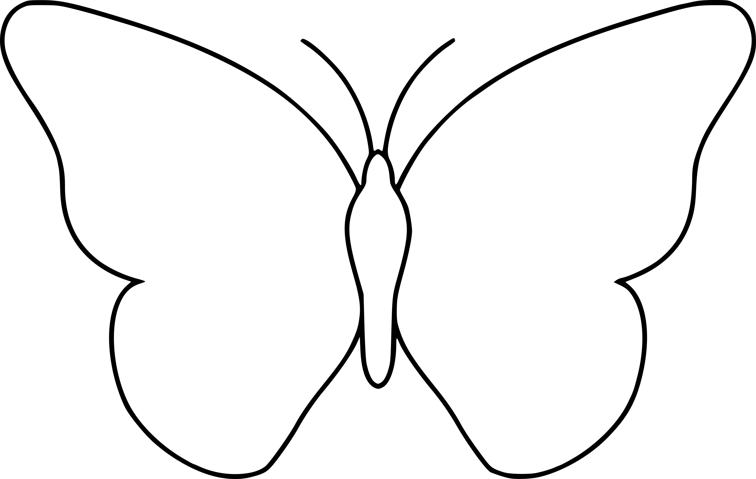 Coloriage papillon simple imprimer sur coloriages info - Coloriage de papillon ...